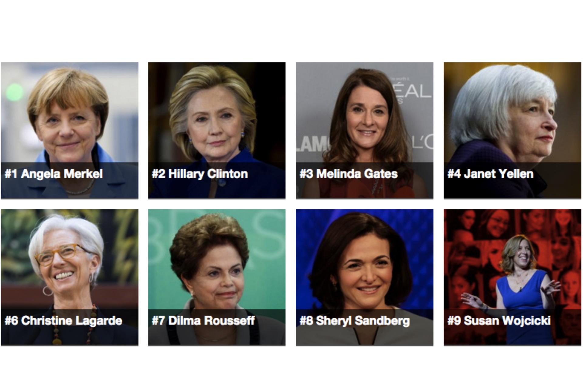 從 Forbes 最有權勢女性排行榜看女性影響力