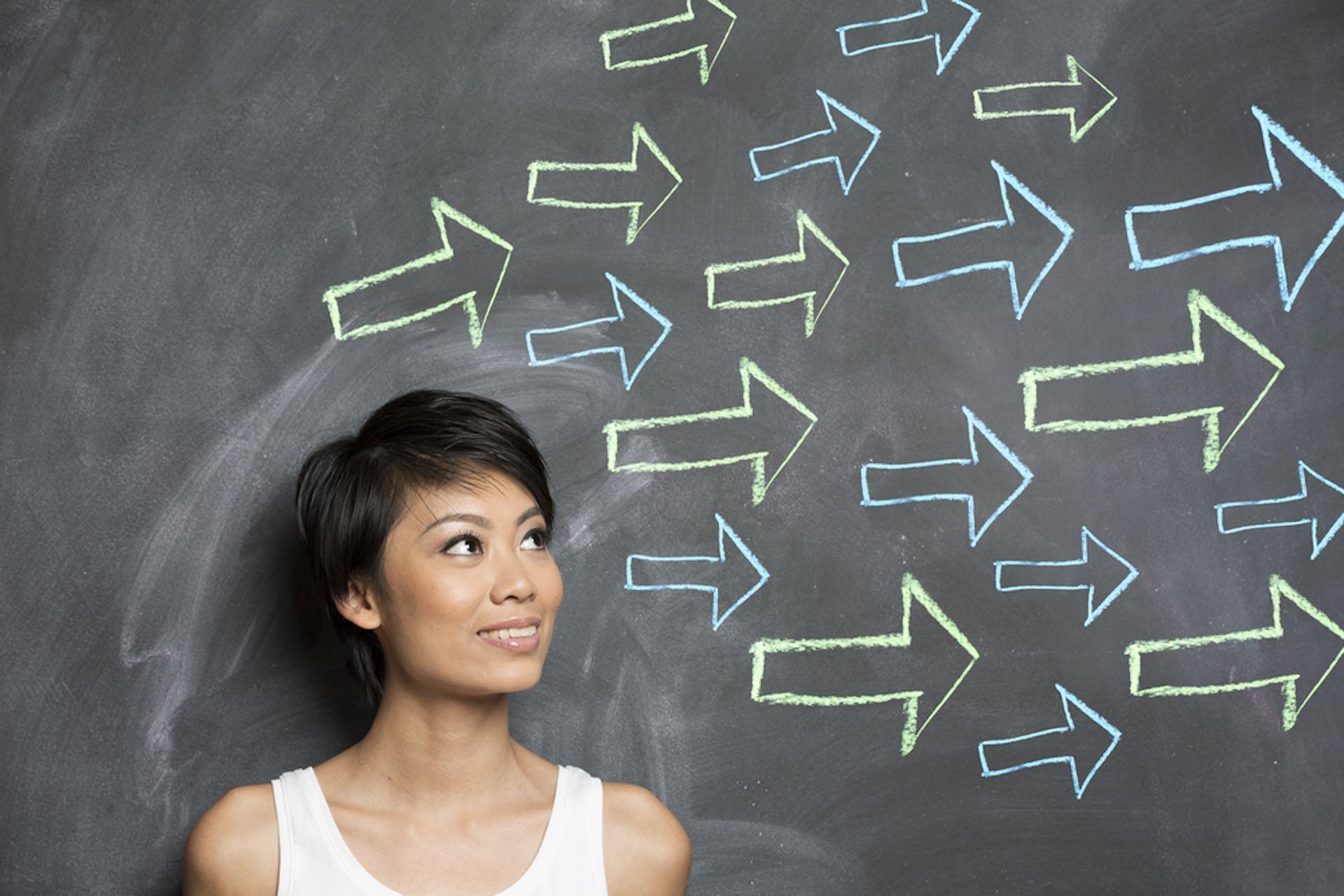 預備你下一階段的能力,避免成為公司的負面資產